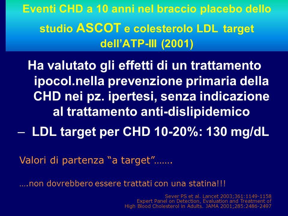 27 Eventi CHD a 10 anni nel braccio placebo dello studio ASCOT e colesterolo LDL target dellATP-III (2001) Ha valutato gli effetti di un trattamento i