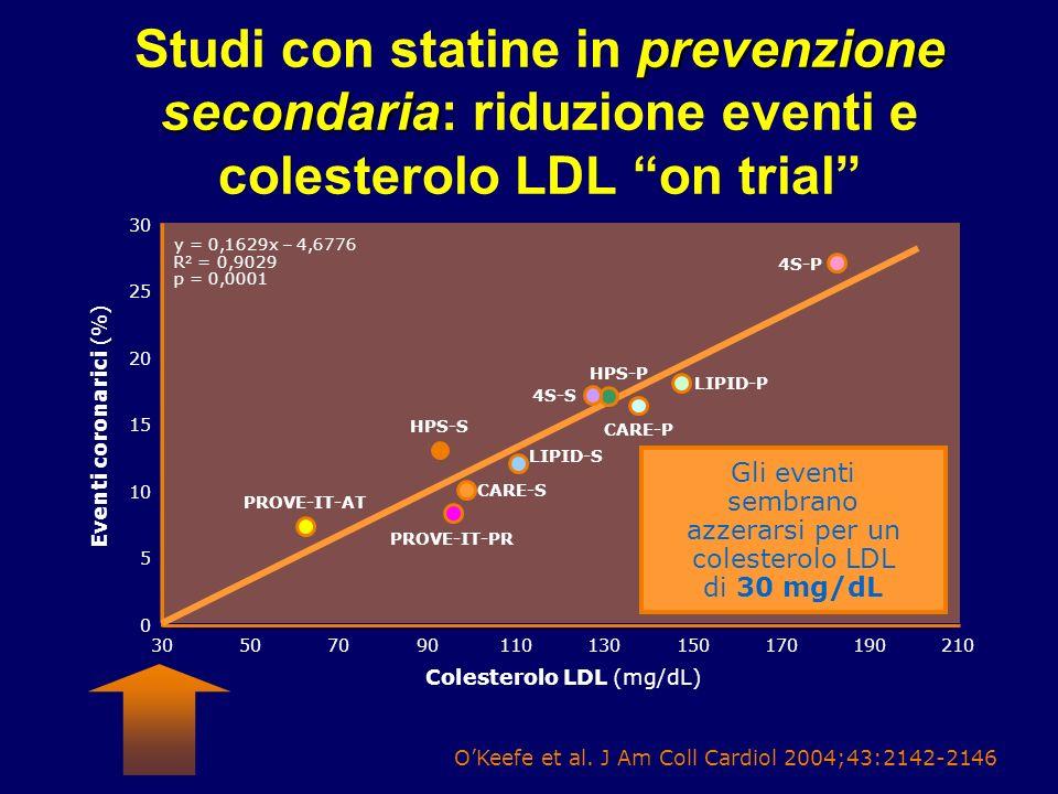 44 prevenzione secondaria Studi con statine in prevenzione secondaria: riduzione eventi e colesterolo LDL on trial OKeefe et al. J Am Coll Cardiol 200