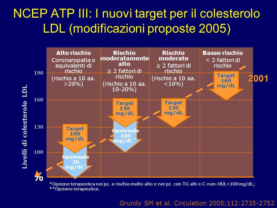 47 *Opzione terapeutica nei pz. a rischio molto alto e nei pz. con TG alti e C-non-HDL<100 mg/dL; **Opzione terapeutica. Alto rischio Coronaropatia o