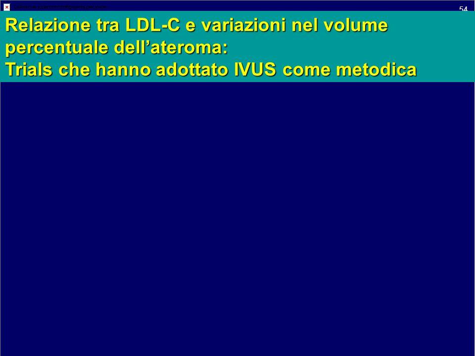 54 Relazione tra LDL-C e variazioni nel volume percentuale dellateroma: Trials che hanno adottato IVUS come metodica