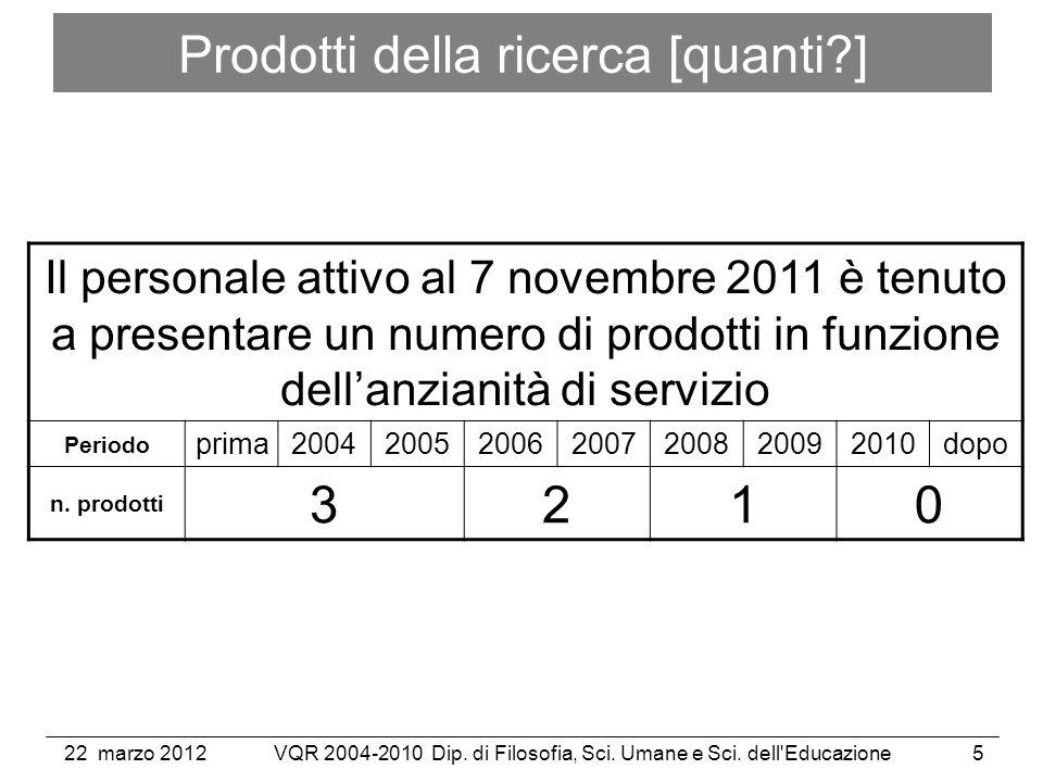 22 marzo 2012VQR 2004-2010 Dip. di Filosofia, Sci.