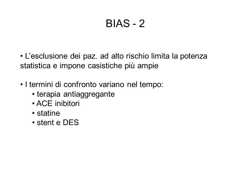 BIAS - 2 Lesclusione dei paz. ad alto rischio limita la potenza statistica e impone casistiche più ampie I termini di confronto variano nel tempo: ter