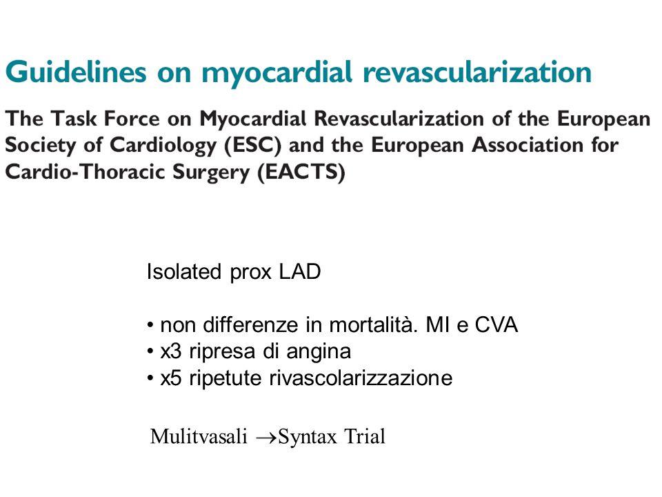 Isolated prox LAD non differenze in mortalità. MI e CVA x3 ripresa di angina x5 ripetute rivascolarizzazione Mulitvasali Syntax Trial