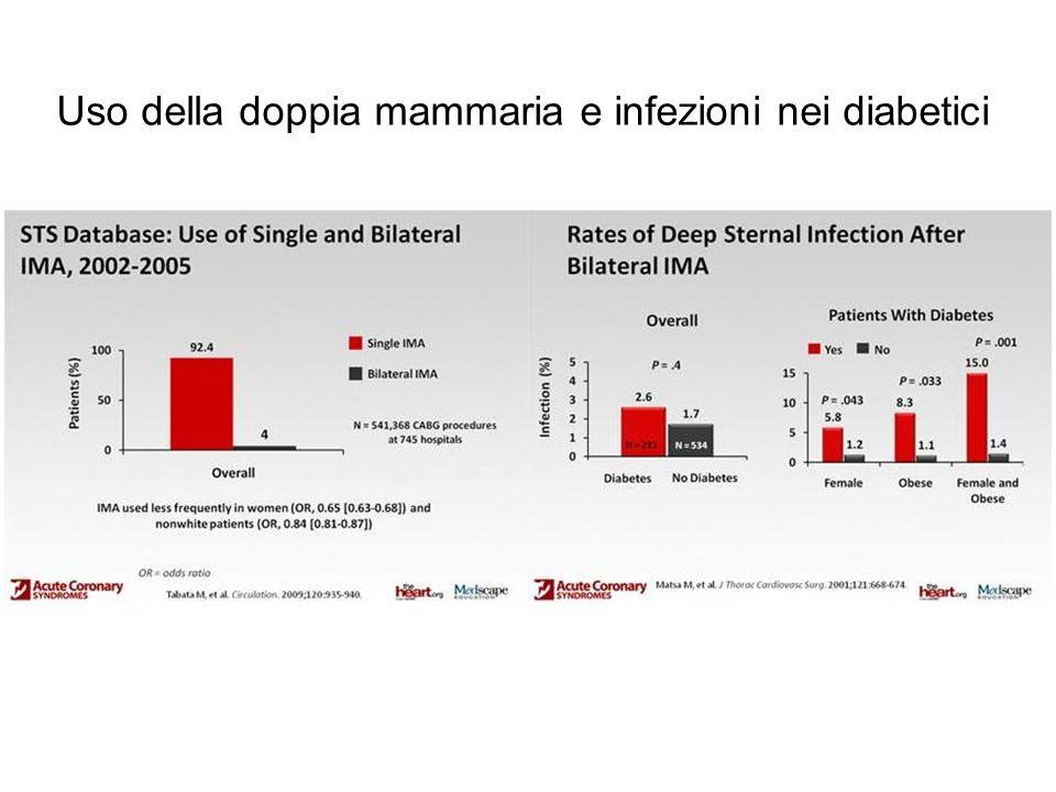 Uso della doppia mammaria e infezioni nei diabetici