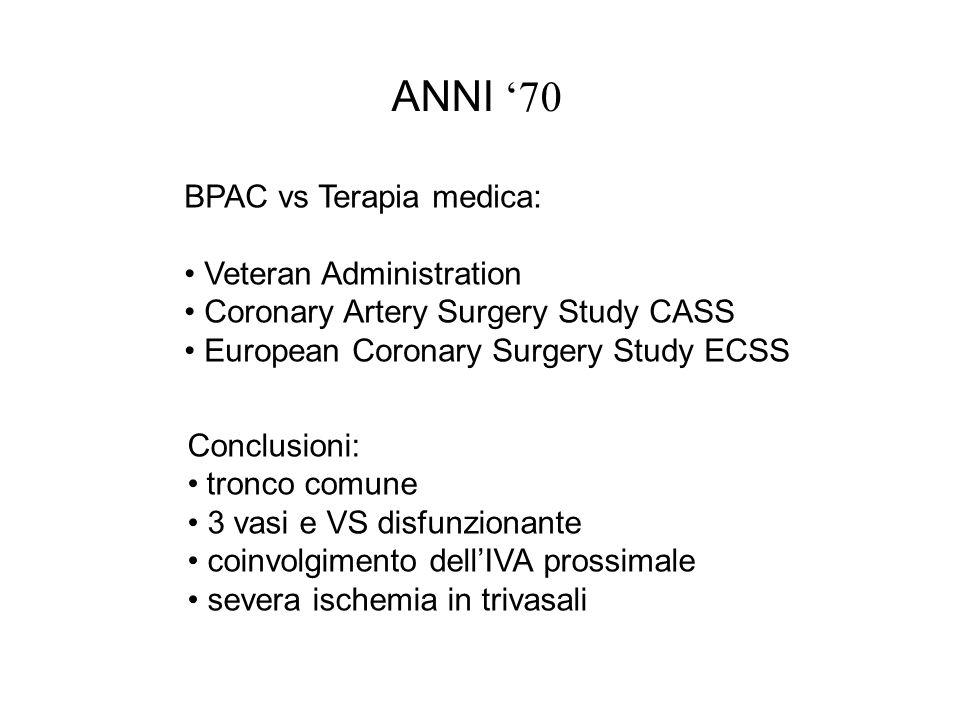 Diabete e BPAC Il Bypass offre una maggior rivascolarizzazione minor mortalità a 5 anni minor incidenza di MACCE Maggior incidenza di ristenosi in PCI CARDia trial CABG vs PCI 1 anno morte, MI o Stroke10.513.0 rivasc.