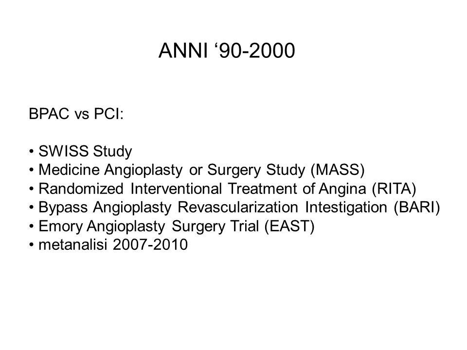 ANNI 90-2000 BPAC vs PCI: SWISS Study Medicine Angioplasty or Surgery Study (MASS) Randomized Interventional Treatment of Angina (RITA) Bypass Angiopl