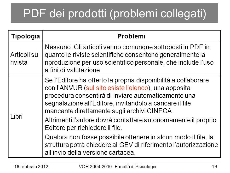 16 febbraio 2012VQR 2004-2010 Facoltà di Psicologia19 PDF dei prodotti (problemi collegati) TipologiaProblemi Articoli su rivista Nessuno.