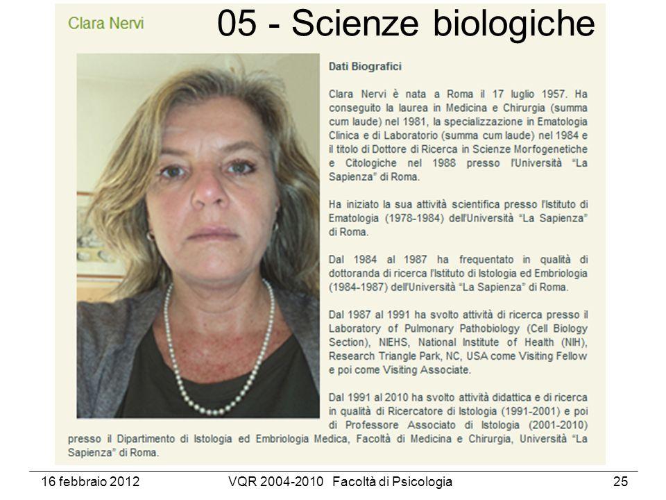 16 febbraio 2012VQR 2004-2010 Facoltà di Psicologia25 05 - Scienze biologiche