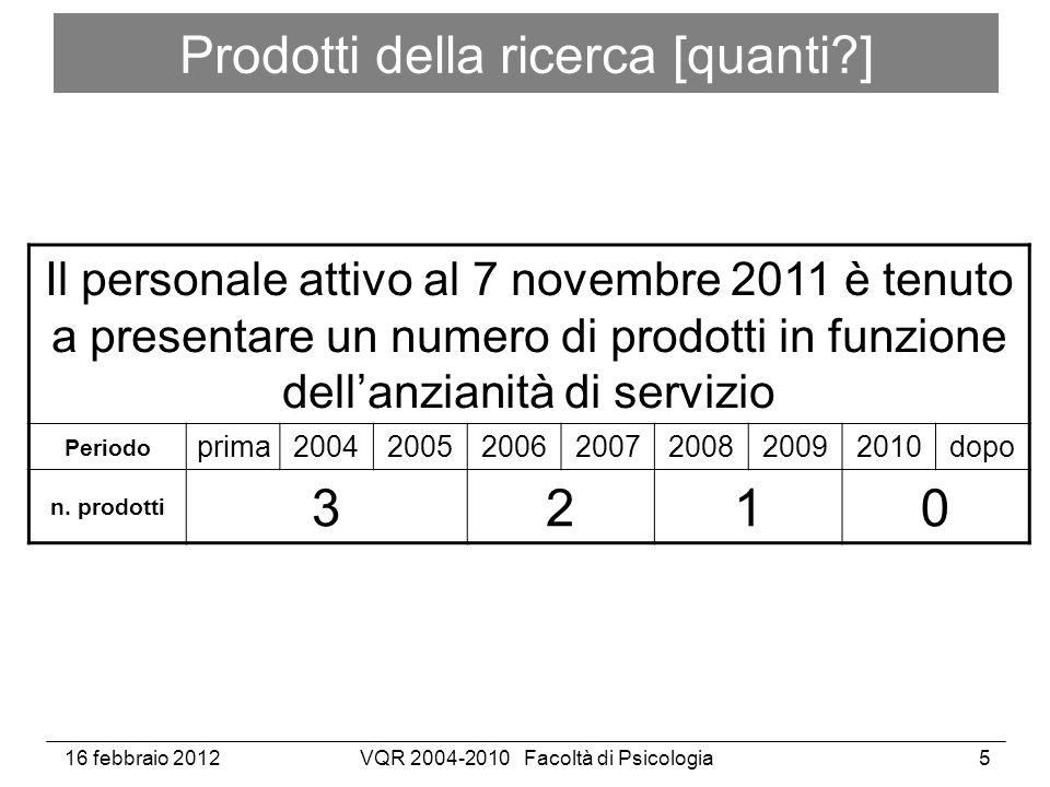 16 febbraio 2012VQR 2004-2010 Facoltà di Psicologia26 06 - Scienze mediche