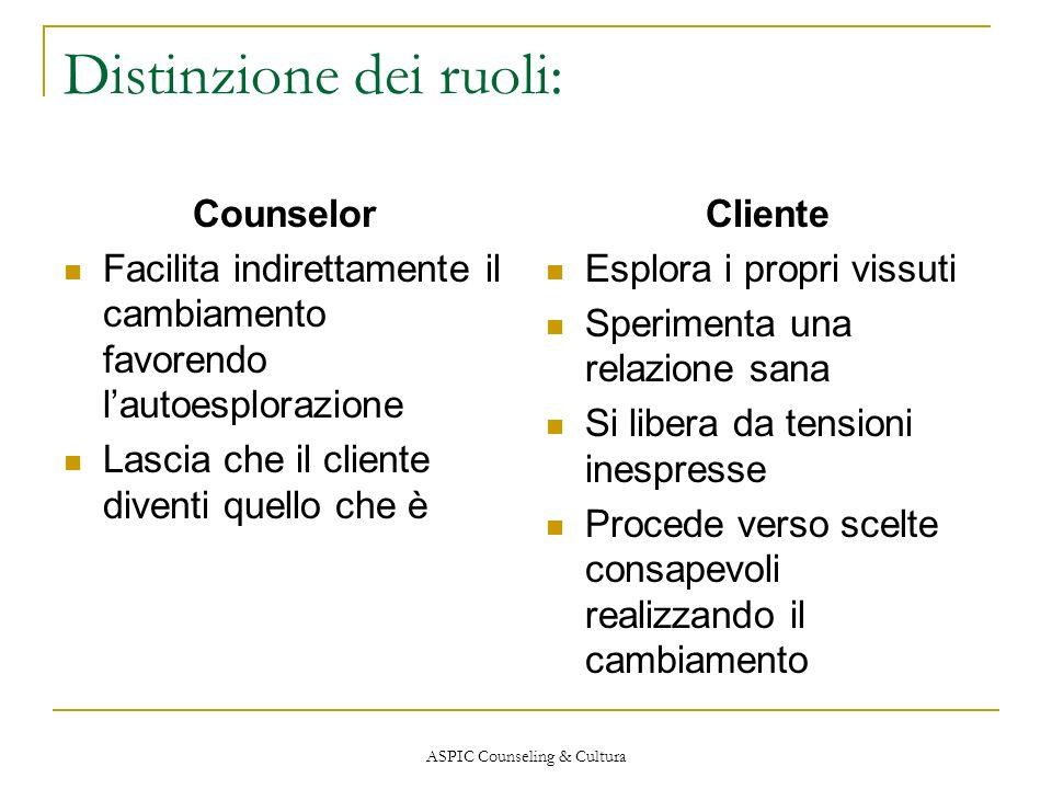 ASPIC Counseling & Cultura Distinzione dei ruoli: Counselor Facilita indirettamente il cambiamento favorendo lautoesplorazione Lascia che il cliente d