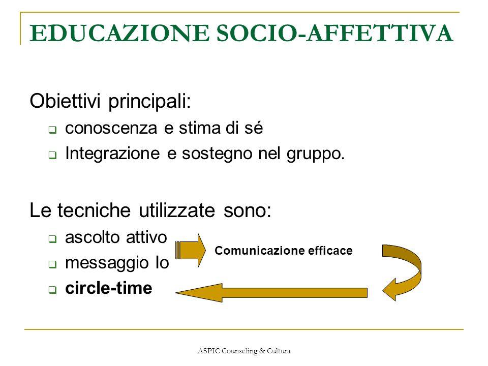 ASPIC Counseling & Cultura EDUCAZIONE SOCIO-AFFETTIVA Obiettivi principali: conoscenza e stima di sé Integrazione e sostegno nel gruppo. Le tecniche u