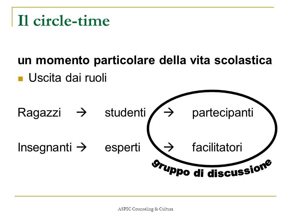 ASPIC Counseling & Cultura Il circle-time un momento particolare della vita scolastica Uscita dai ruoli Ragazzi studenti partecipanti Insegnanti esper