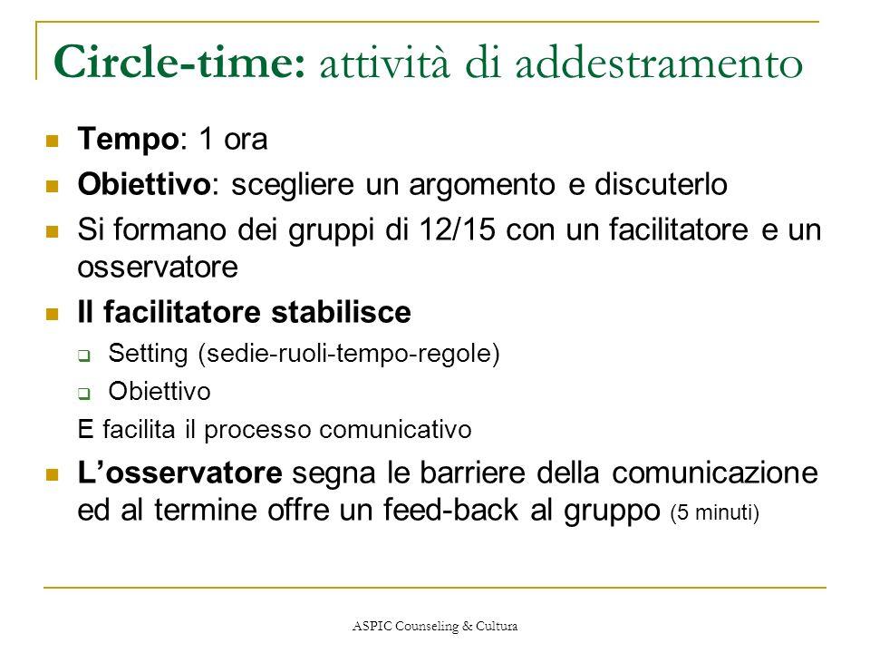 ASPIC Counseling & Cultura Circle-time: attività di addestramento Tempo: 1 ora Obiettivo: scegliere un argomento e discuterlo Si formano dei gruppi di
