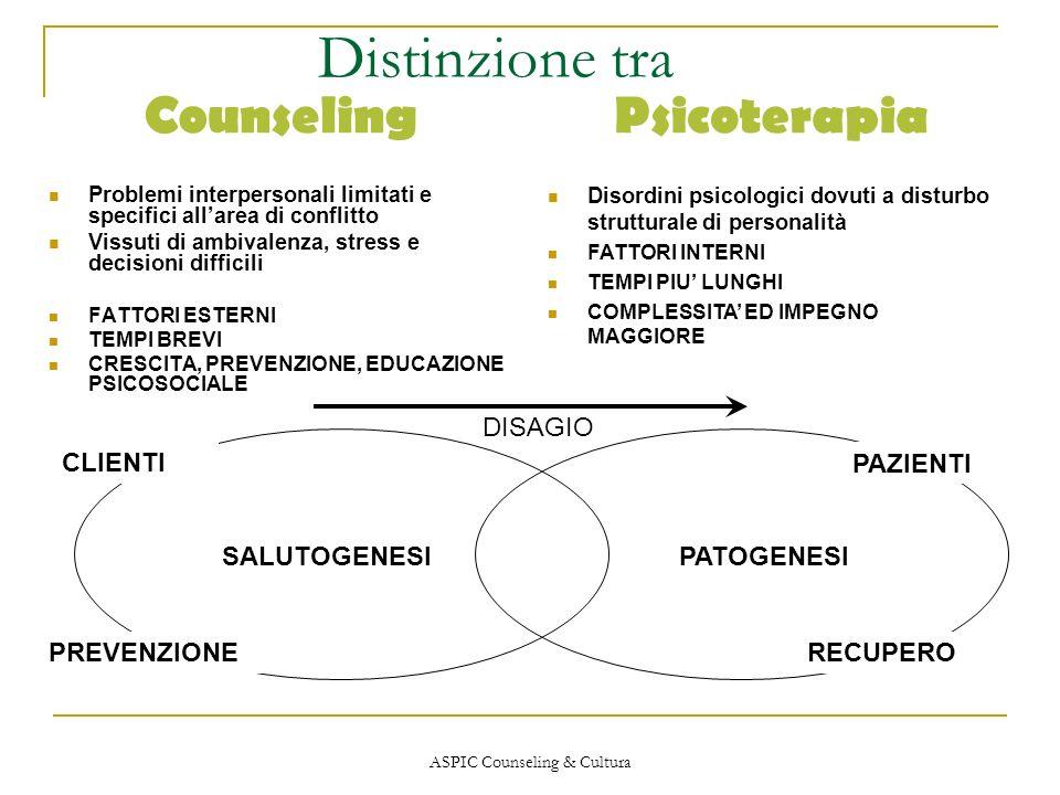 ASPIC Counseling & Cultura Distinzione tra Counseling Problemi interpersonali limitati e specifici allarea di conflitto Vissuti di ambivalenza, stress