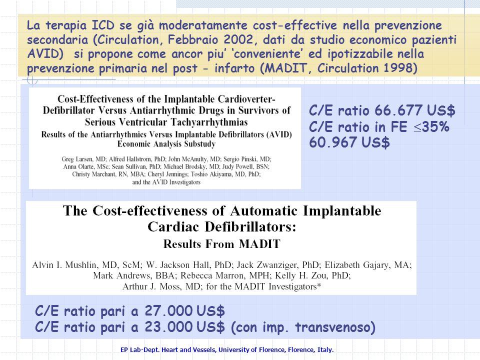 La terapia ICD se già moderatamente cost-effective nella prevenzione secondaria (Circulation, Febbraio 2002, dati da studio economico pazienti AVID) s