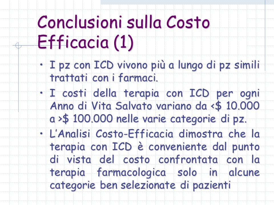 Conclusioni sulla Costo Efficacia (1) I pz con ICD vivono più a lungo di pz simili trattati con i farmaci.I pz con ICD vivono più a lungo di pz simili