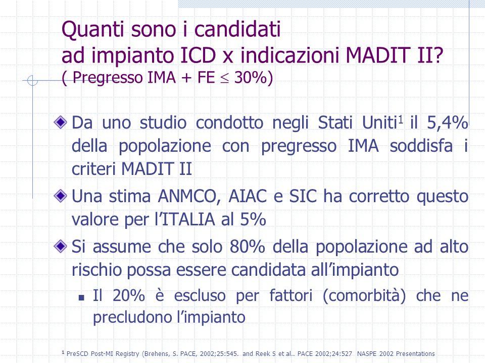 Quanti sono i candidati ad impianto ICD x indicazioni MADIT II? ( Pregresso IMA + FE 30%) Da uno studio condotto negli Stati Uniti 1 il 5,4% della pop