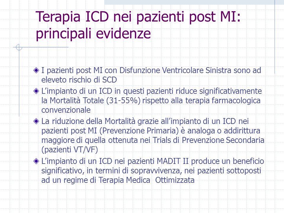 Terapia ICD nei pazienti post MI: principali evidenze I pazienti post MI con Disfunzione Ventricolare Sinistra sono ad eleveto rischio di SCD Limpiant