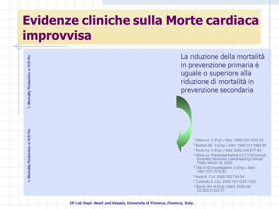 EP Lab-Dept. Heart and Vessels, University of Florence, Florence, Italy. Evidenze cliniche sulla Morte cardiaca improvvisa La riduzione della mortalit