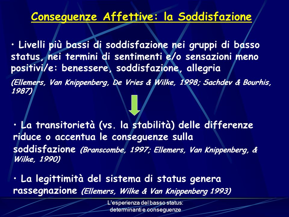 L esperienza del basso status: determinanti e conseguenze Conseguenze Affettive: la Soddisfazione Livelli più bassi di soddisfazione nei gruppi di basso status, nei termini di sentimenti e/o sensazioni meno positivi/e: benessere, soddisfazione, allegria (Ellemers, Van Knippenberg, De Vries & Wilke, 1998; Sachdev & Bourhis, 1987) La transitorietà (vs.