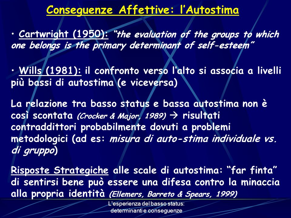 L esperienza del basso status: determinanti e conseguenze Conseguenze Affettive: lAutostima Cartwright (1950): the evaluation of the groups to which one belongs is the primary determinant of self-esteem Wills (1981): il confronto verso lalto si associa a livelli più bassi di autostima (e viceversa) La relazione tra basso status e bassa autostima non è così scontata (Crocker & Major, 1989) risultati contraddittori probabilmente dovuti a problemi metodologici (ad es: misura di auto-stima individuale vs.