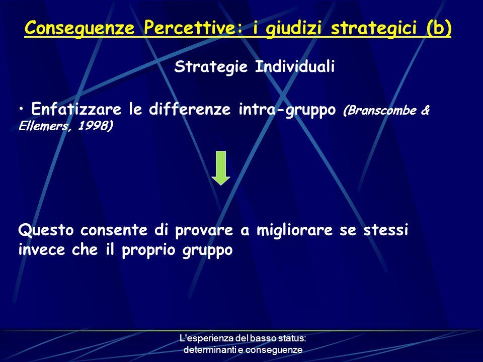 L esperienza del basso status: determinanti e conseguenze Conseguenze Percettive: i giudizi strategici (b) Strategie Individuali Enfatizzare le differenze intra-gruppo (Branscombe & Ellemers, 1998) Questo consente di provare a migliorare se stessi invece che il proprio gruppo
