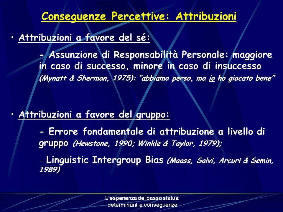 L esperienza del basso status: determinanti e conseguenze Conseguenze Percettive: Attribuzioni Attribuzioni a favore del sé: - Assunzione di Responsabilità Personale: maggiore in caso di successo, minore in caso di insuccesso (Mynatt & Sherman, 1975): abbiamo perso, ma io ho giocato bene Attribuzioni a favore del gruppo: - Errore fondamentale di attribuzione a livello di gruppo (Hewstone, 1990; Winkle & Taylor, 1979); - Linguistic Intergroup Bias (Maass, Salvi, Arcuri & Semin, 1989)