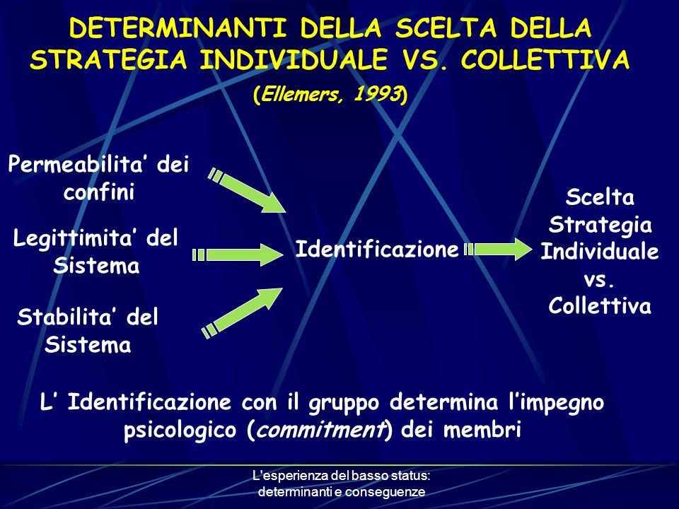 L esperienza del basso status: determinanti e conseguenze DETERMINANTI DELLA SCELTA DELLA STRATEGIA INDIVIDUALE VS.