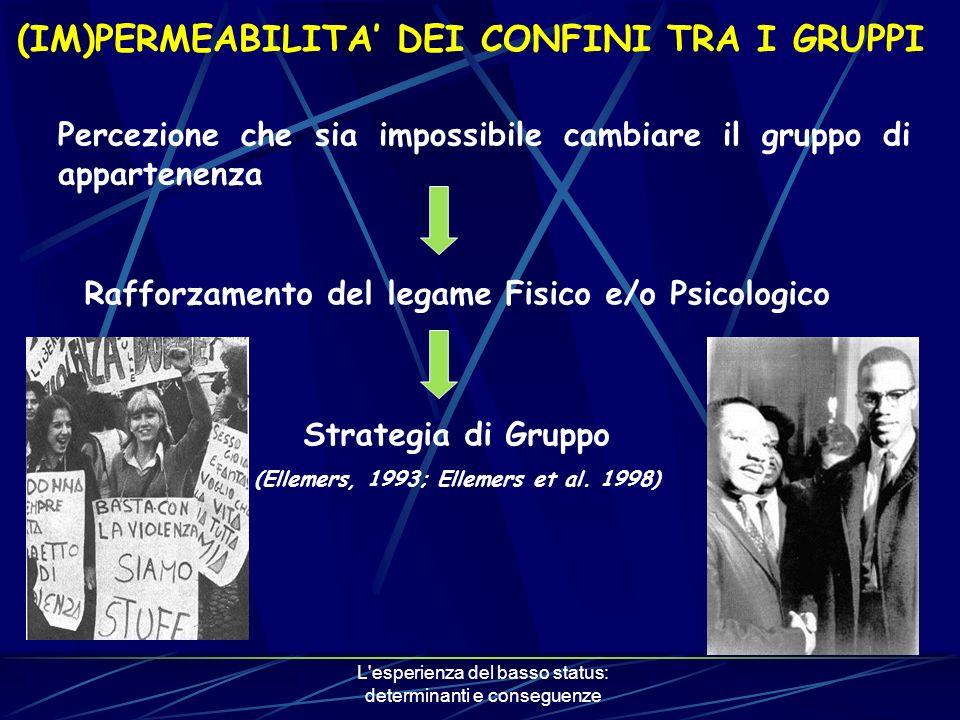 L esperienza del basso status: determinanti e conseguenze (IM)PERMEABILITA DEI CONFINI TRA I GRUPPI Percezione che sia impossibile cambiare il gruppo di appartenenza Rafforzamento del legame Fisico e/o Psicologico Strategia di Gruppo (Ellemers, 1993; Ellemers et al.
