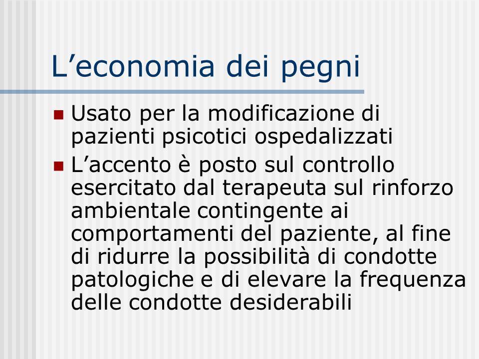 Leconomia dei pegni Usato per la modificazione di pazienti psicotici ospedalizzati Laccento è posto sul controllo esercitato dal terapeuta sul rinforz