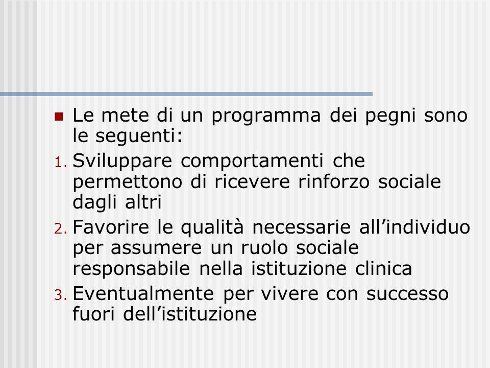 Le mete di un programma dei pegni sono le seguenti: 1. Sviluppare comportamenti che permettono di ricevere rinforzo sociale dagli altri 2. Favorire le