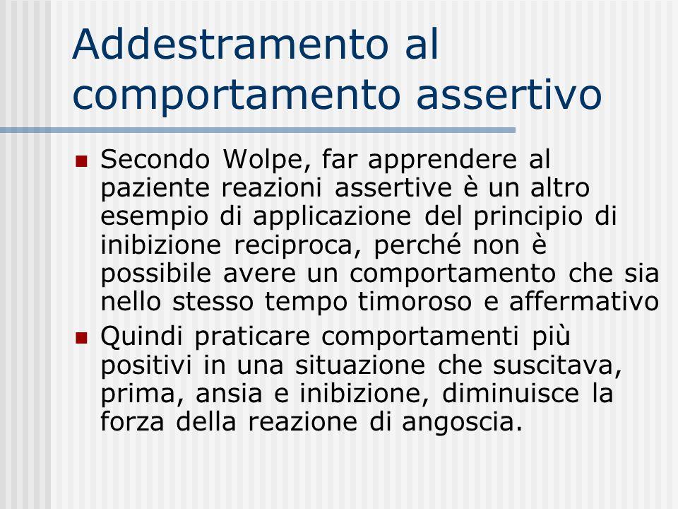 Addestramento al comportamento assertivo Secondo Wolpe, far apprendere al paziente reazioni assertive è un altro esempio di applicazione del principio