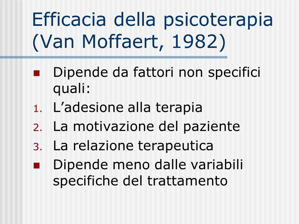 Efficacia della psicoterapia (Van Moffaert, 1982) Dipende da fattori non specifici quali: 1. Ladesione alla terapia 2. La motivazione del paziente 3.