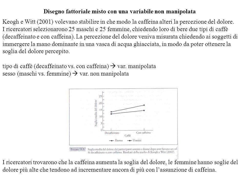 Disegno fattoriale misto con una variabile non manipolata Keogh e Witt (2001) volevano stabilire in che modo la caffeina alteri la percezione del dolo