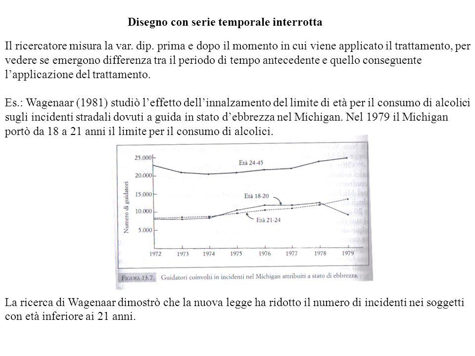 Disegno con serie temporale interrotta Il ricercatore misura la var. dip. prima e dopo il momento in cui viene applicato il trattamento, per vedere se