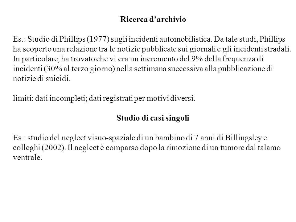 Ricerca darchivio Es.: Studio di Phillips (1977) sugli incidenti automobilistica. Da tale studi, Phillips ha scoperto una relazione tra le notizie pub