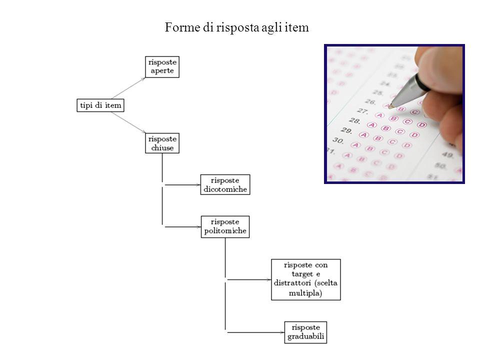 Forme di risposta agli item