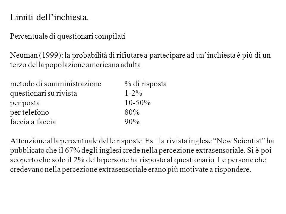 Limiti dellinchiesta. Percentuale di questionari compilati Neuman (1999): la probabilità di rifiutare a partecipare ad uninchiesta è più di un terzo d