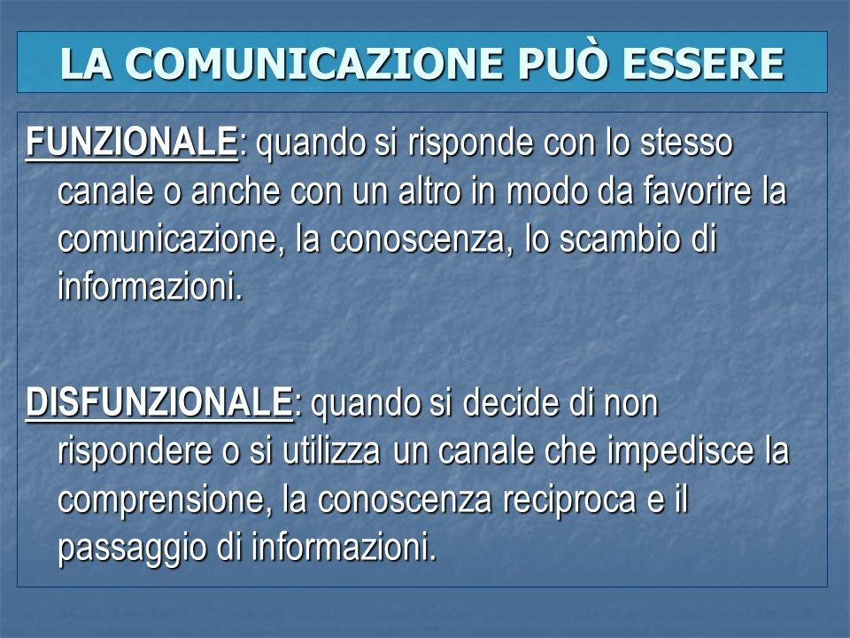 LA COMUNICAZIONE PUÒ ESSERE FUNZIONALE : quando si risponde con lo stesso canale o anche con un altro in modo da favorire la comunicazione, la conosce