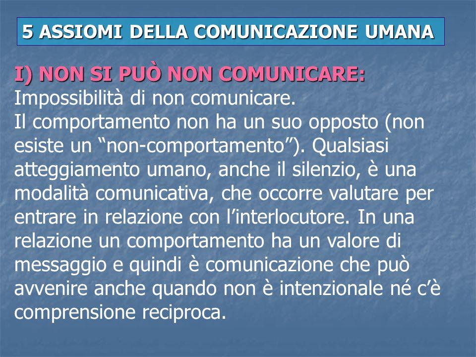 I) NON SI PUÒ NON COMUNICARE: Impossibilità di non comunicare. Il comportamento non ha un suo opposto (non esiste un non-comportamento). Qualsiasi att
