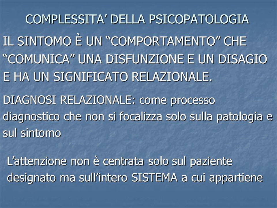 COMPLESSITA DELLA PSICOPATOLOGIA IL SINTOMO È UN COMPORTAMENTO CHE COMUNICA UNA DISFUNZIONE E UN DISAGIO E HA UN SIGNIFICATO RELAZIONALE. DIAGNOSI REL