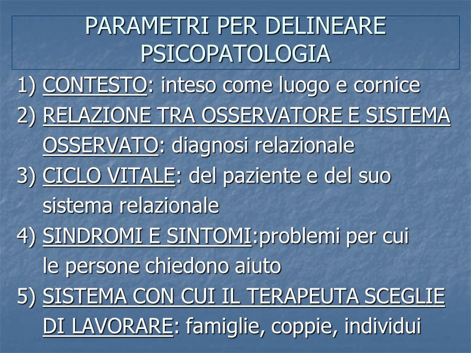 PARAMETRI PER DELINEARE PSICOPATOLOGIA 1) CONTESTO: inteso come luogo e cornice 2) RELAZIONE TRA OSSERVATORE E SISTEMA OSSERVATO: diagnosi relazionale