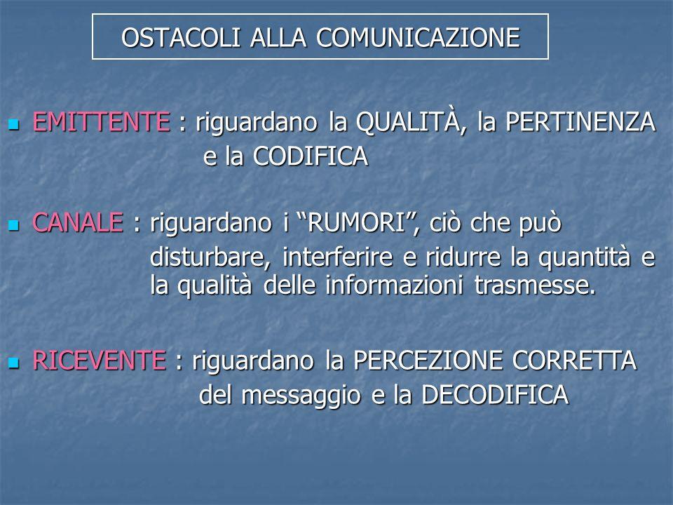 OSTACOLI ALLA COMUNICAZIONE EMITTENTE : riguardano la QUALITÀ, la PERTINENZA EMITTENTE : riguardano la QUALITÀ, la PERTINENZA e la CODIFICA e la CODIF