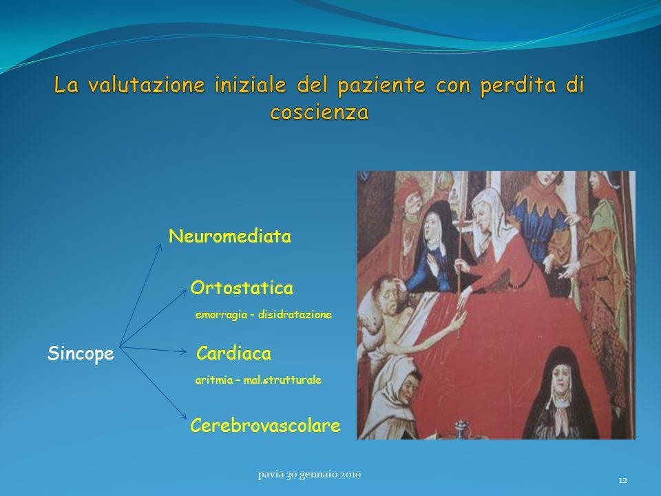 Neuromediata Ortostatica emorragia - disidratazione Sincope Cardiaca aritmia – mal.strutturale Cerebrovascolare pavia 30 gennaio 2010 12