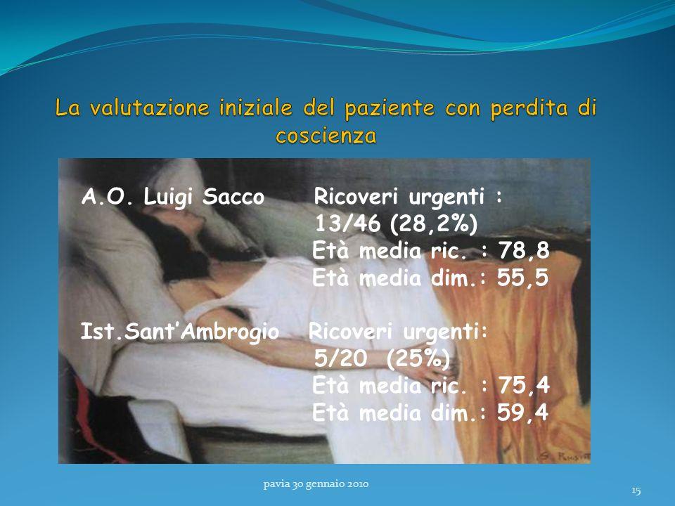 pavia 30 gennaio 2010 15 A.O. Luigi Sacco Ricoveri urgenti : 13/46 (28,2%) Età media ric. : 78,8 Età media dim.: 55,5 Ist.SantAmbrogio Ricoveri urgent