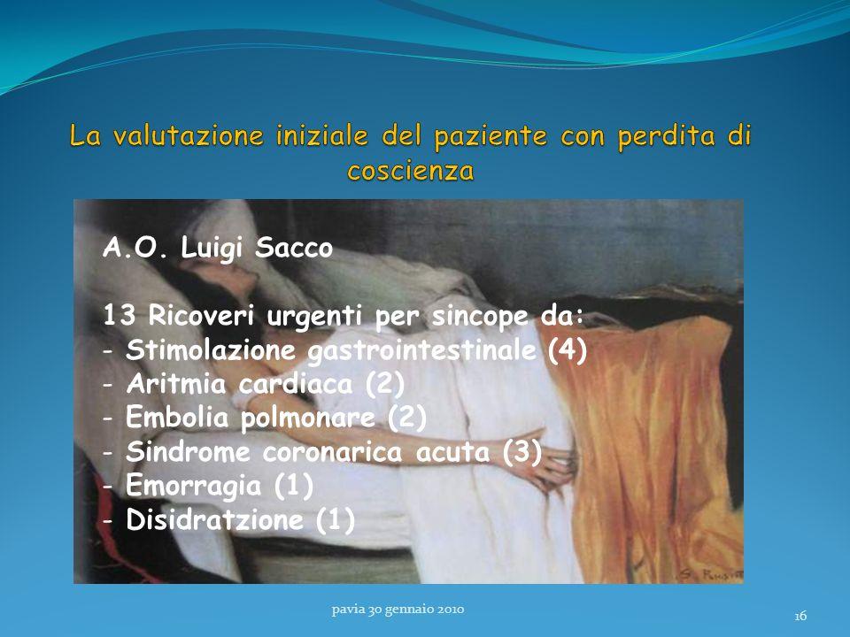 pavia 30 gennaio 2010 16 A.O. Luigi Sacco 13 Ricoveri urgenti per sincope da: - Stimolazione gastrointestinale (4) - Aritmia cardiaca (2) - Embolia po