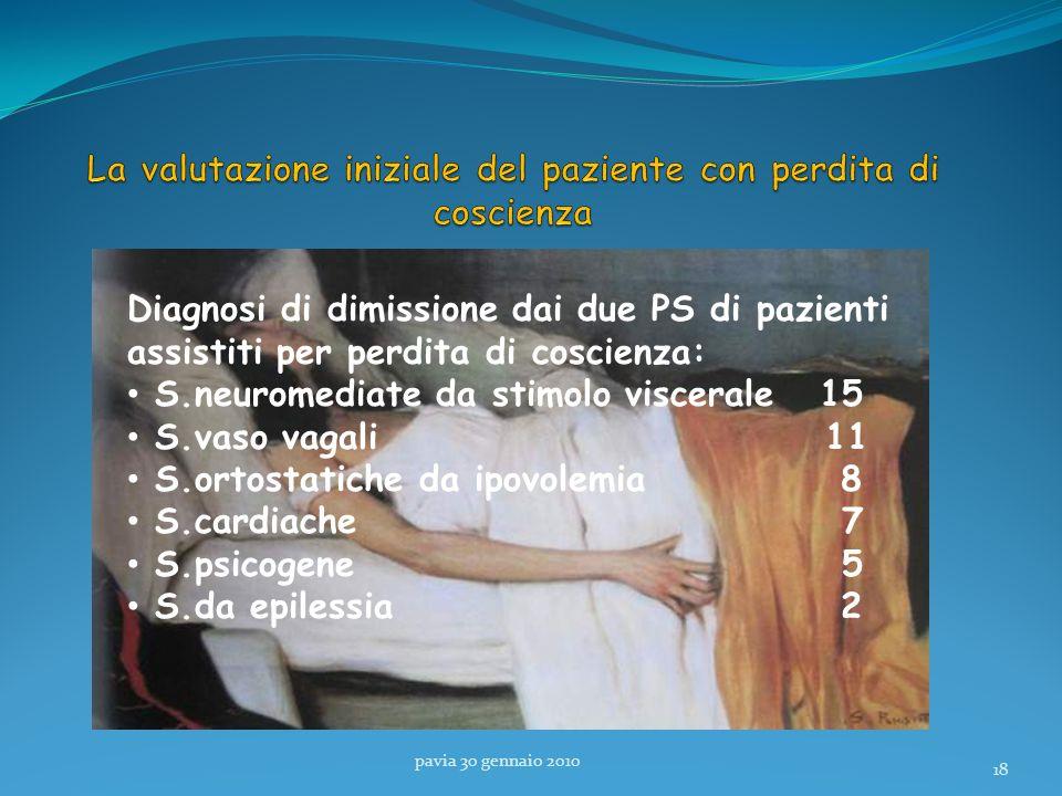 pavia 30 gennaio 2010 18 Diagnosi di dimissione dai due PS di pazienti assistiti per perdita di coscienza: S.neuromediate da stimolo viscerale 15 S.va