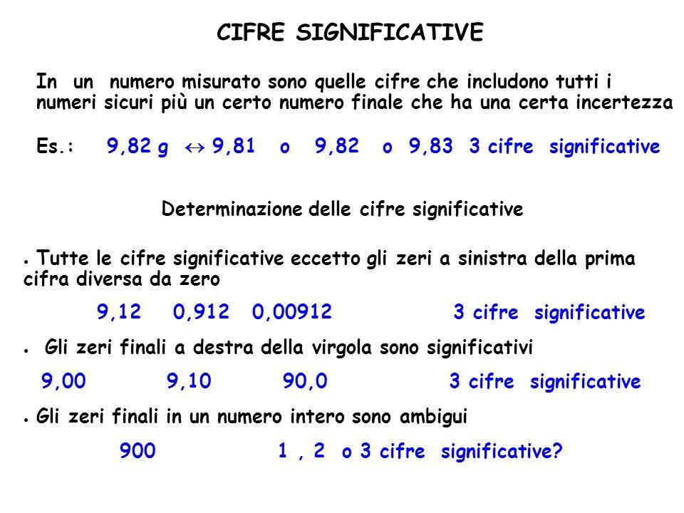 CIFRE SIGNIFICATIVE In un numero misurato sono quelle cifre che includono tutti i numeri sicuri più un certo numero finale che ha una certa incertezza Es.: 9,82 g 9,81 o 9,82 o 9,83 3 cifre significative Tutte le cifre significative eccetto gli zeri a sinistra della prima cifra diversa da zero 9,12 0,912 0,00912 3 cifre significative Gli zeri finali a destra della virgola sono significativi 9,00 9,10 90,0 3 cifre significative Gli zeri finali in un numero intero sono ambigui 900 1, 2 o 3 cifre significative.