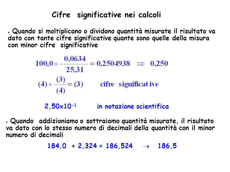 Cifre significative nei calcoli Quando si moltiplicano o dividono quantità misurate il risultato va dato con tante cifre significative quante sono quelle della misura con minor cifre significative Quando addizioniamo o sottraiamo quantità misurate, il risultato va dato con lo stesso numero di decimali della quantità con il minor numero di decimali 184,0 + 2,324 = 186,524 186,5 2,50x10 -1 in notazione scientifica