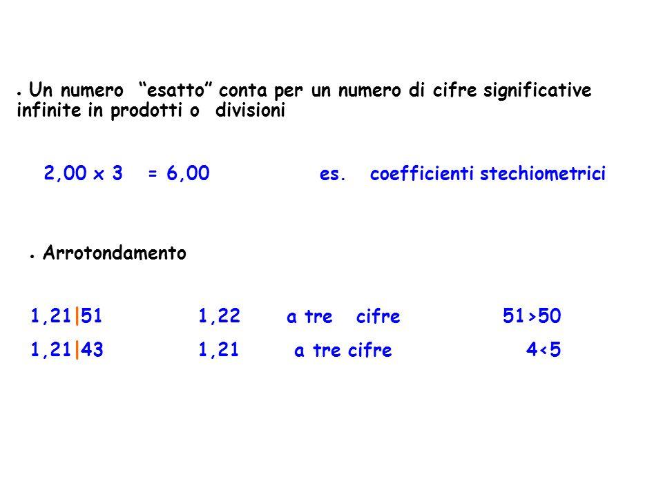 Un numero esatto conta per un numero di cifre significative infinite in prodotti o divisioni 2,00 x 3 = 6,00 es.